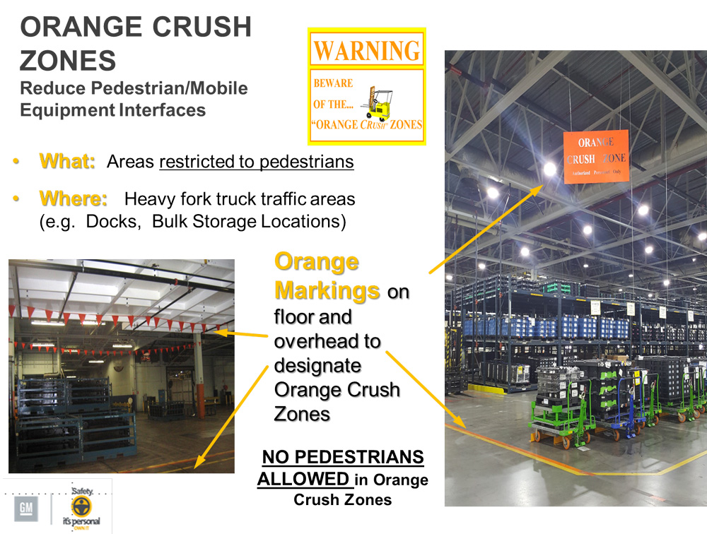 Orange Crush Zones